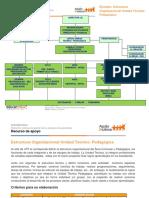 estructura_organizacional_unidad_tecnico_pedagogica.pdf