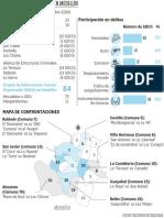 Estructuras criminales en Medellín