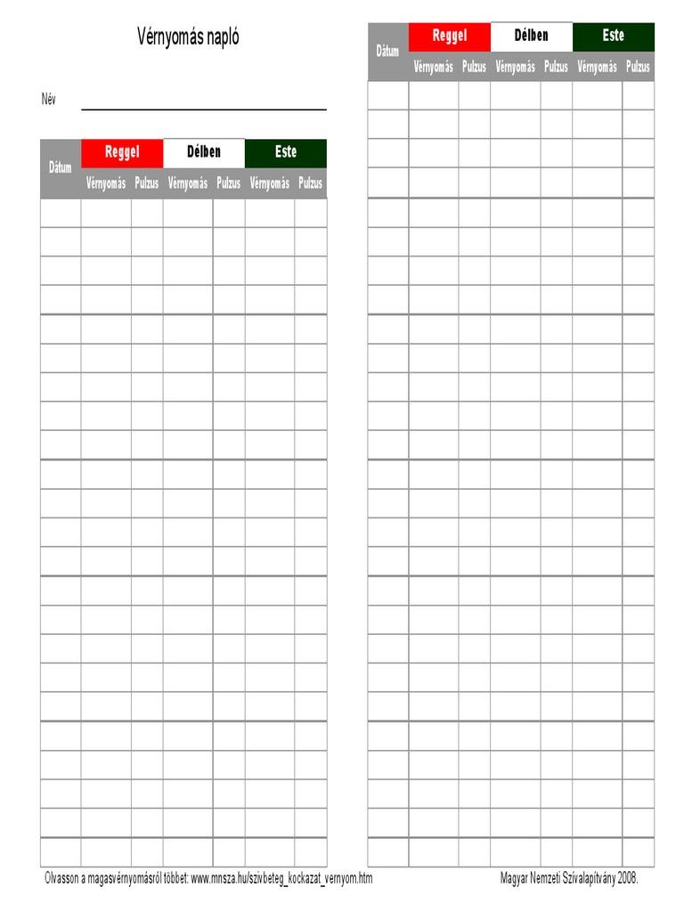Magasvérnyomás betegség - vérnyomásnapló - PDF Ingyenes letöltés