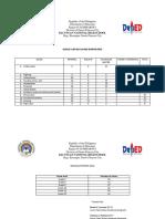Guidance Report 2018