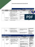 RPT-Tahun-5-Matematik-2019.doc