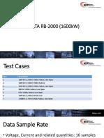 IEM 1600kW Test Data