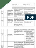 Planificacion Electivo 4EM MHN