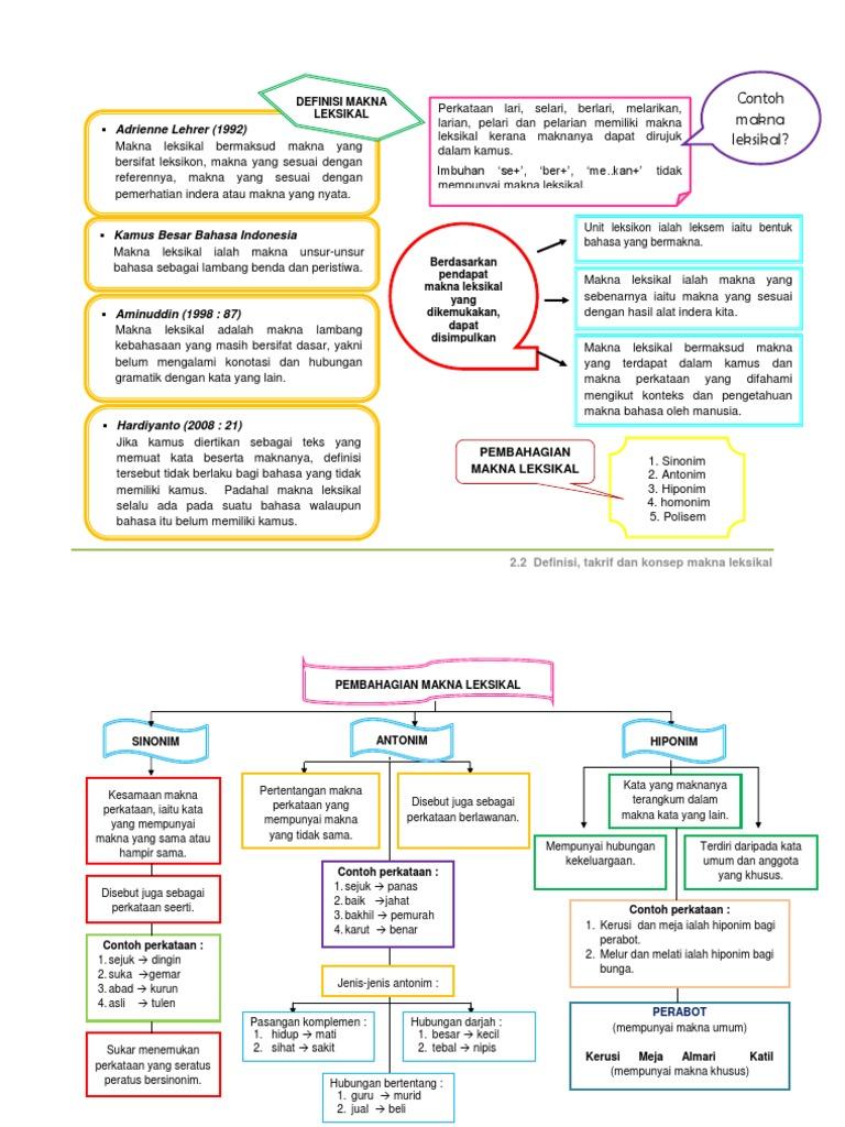 2 2 Definisi Takrif Dan Konsep Makna Leksikal Docx