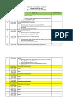 Rencana Jadwal Masa Sidang III 2018 Komisi II