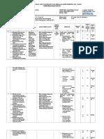 AMP Ilmu Hadits XII Agm 2018-2019