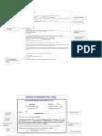 Modelo Certificado de Deposito y Warrant