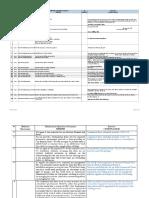 Acuerdo Ministerial Nro. 016