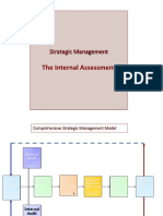 4-strategic management internal assessment