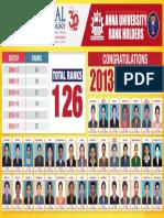 Rank Holders 2018