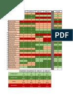 Tabla de Analisis Cualitativo Cuantitativo
