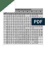 000019_TUBO PADRÃO SCHEDULE COM E SEM COSTURA.pdf