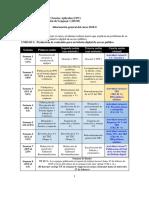 HU03 Información General Del Curso (Alumno) 2019-0