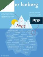 The-Anger-Iceberg.pdf