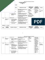 Yearly Teaching Plan Sc f2 2019