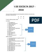 RUTINA 2018 - 2019