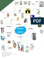 Mapa Mental. ESTRUCTURALISMO Y TARDOMARXISMO