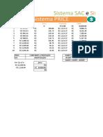Sistema Price e Sac