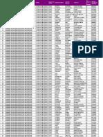1.00 - Formatos Generales
