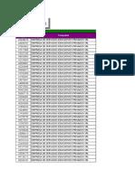 2.00 - Formato Datos Remunerativos