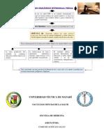 Código Orgánico Intregral Penal