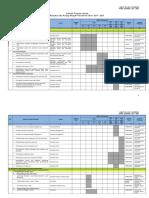 Lampiran VI.1 - Tabel Indikasi Program