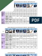 Cuadro Comparativo Colectores de Datos