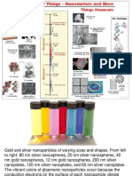 nanomaterials SHOW TO CLASS.pptx