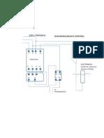 Diagrama Basico Control