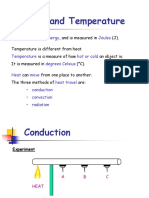 Heat presentation