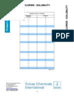 FeCl3 solubility v temp -pch_1610_0007_w_en_ww