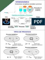 AXANZADO TERMO 3.pdf