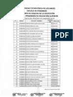 Resultados Del Examen de Admision.