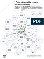 Referral Channel Asset Inventory Firm