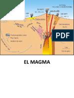 El Magma. Definiciones basicas