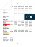 Market analysis.ods