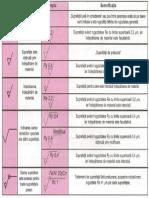 Rugozitatea.pdf