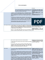 tabla desarrollo prelinguistico.docx