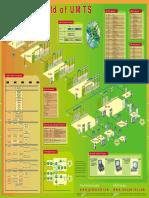 UMTS WCDMA Interfaces.pdf