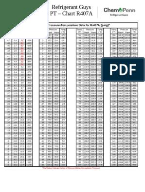 R407a Pt Chart Pressure Continuum Mechanics