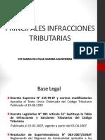 03.03.2015_PRINCIPALES-INFRACCIONES-SEGUN-EL-CODIGO-TRIBUTARIO.pdf