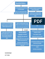 Mapa Conceptual Desarrollo Del Atletismo