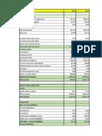 Ratio Analysis Berger Asian Paints
