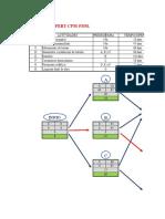 Partidas principales de alcantarrillado PERT-CPM-PDM.xlsx