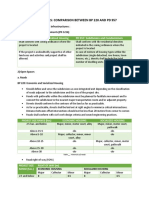 RESEARCH PLANNING (Comparison of BP 220 and PD 957-Density and Open Spaces)