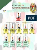 Carta-Organisasi.ppt
