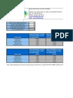 Energy Consumption Calculation