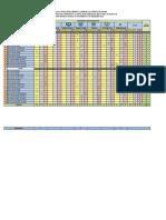 Form Input Data Medali Cabang Renang