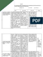 Informe anual 2018_PRI.pdf