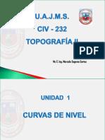 Cap. 1 Curvas de Nivel.pptx